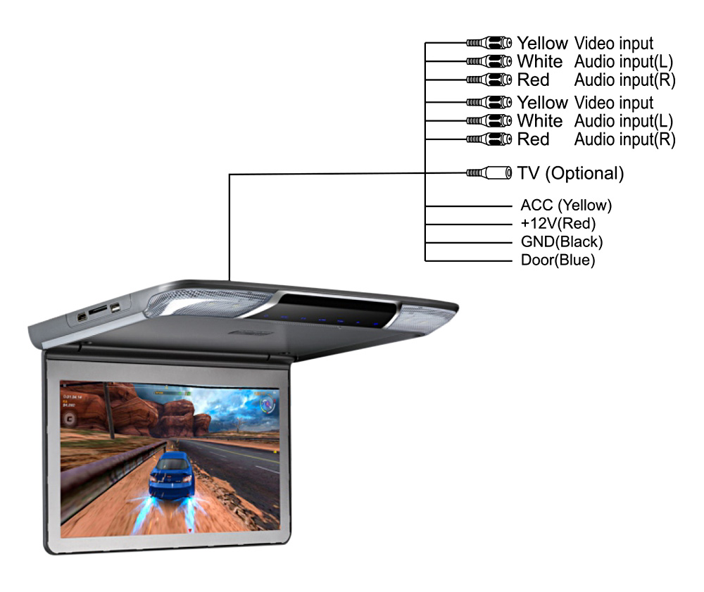 11.6 Inch OS - 1165M Roof Mount Player System with USB IR FM Transmitter HDMI